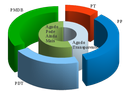 Os Vereadores eleitos em 2012: como funciona o sistema proporcional?